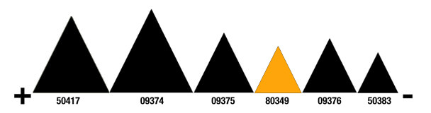 3M polírpaszta vágási teljesítmény polírpaszta 3M Polírpaszta 3m 80349
