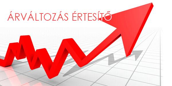2017-es árak