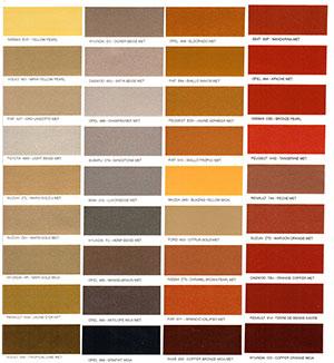 Autó színkártya színminta Autó színkód minta Autó Színminták Color 000111