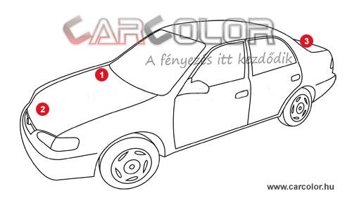 Lancia Színkód  Lancia LANCIA szinkod