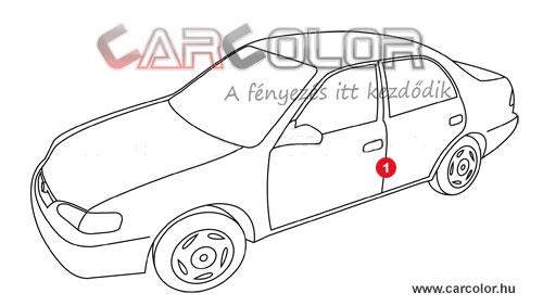 Peugeot Színkód  Peugeot peugeot szinkod