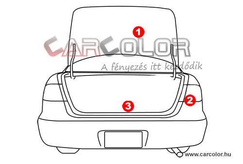 Chevrolet Színkód
