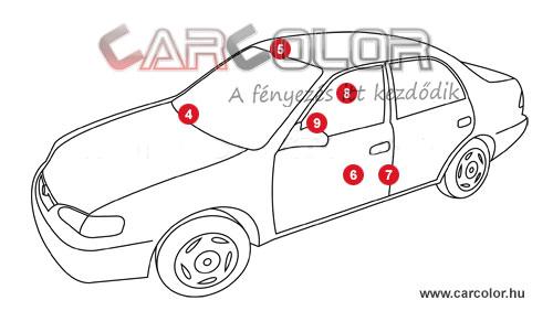 Chevrolet Színkód tábla