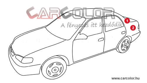 Alfa Romeo Színkód