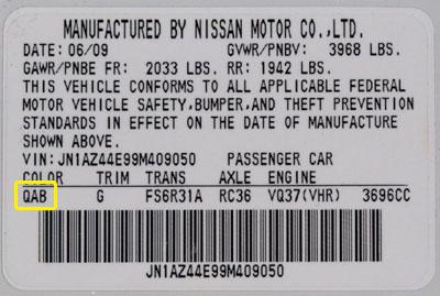 Nissan Színkód Tábla