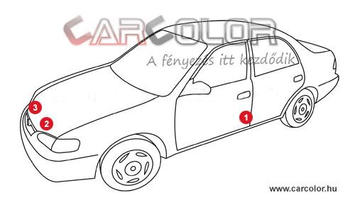 Opel Színkód