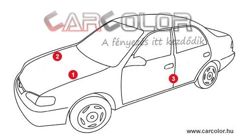 Subaru Színkód